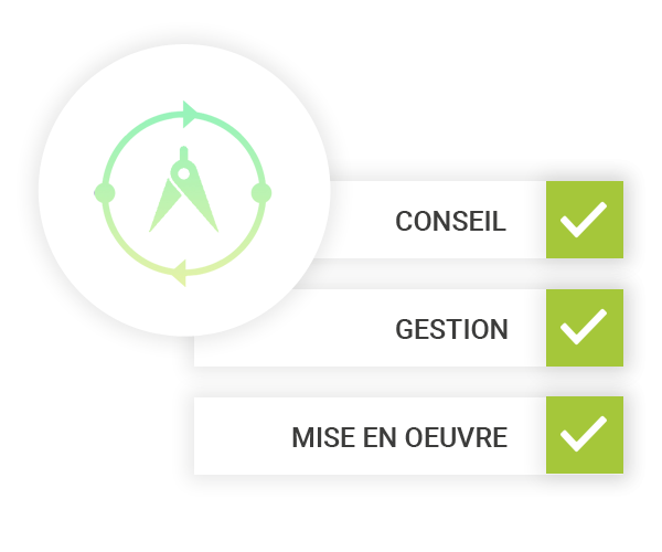 Axysweb : spécialisé Talend Cloud API Services